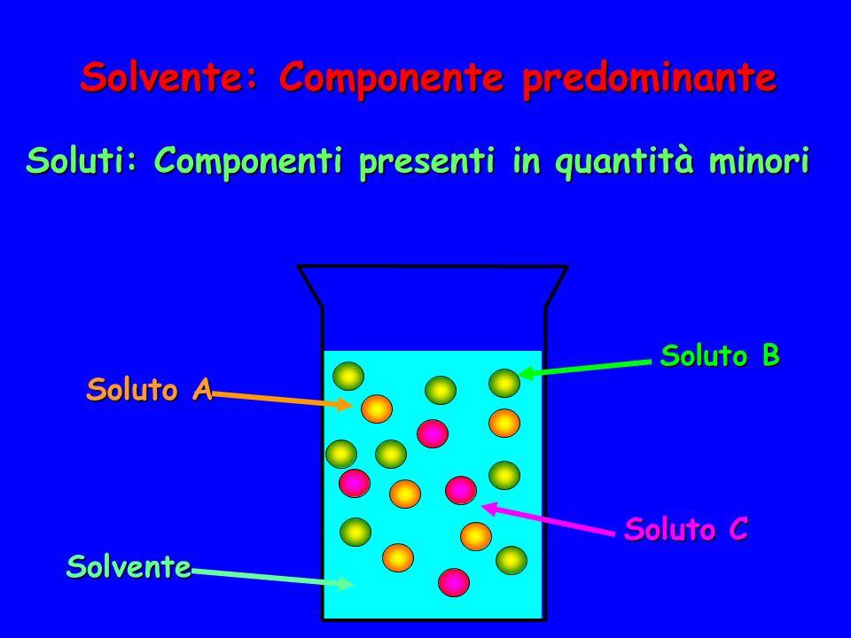 Solvente: Componente predominante