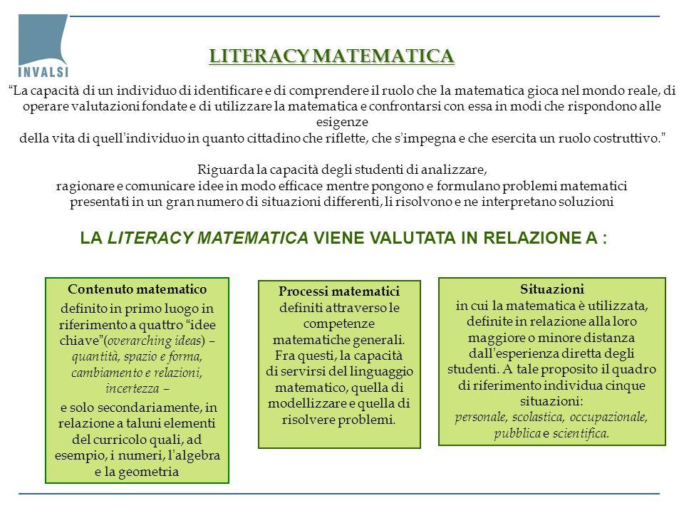 LITERACY MATEMATICA La capacità di un individuo di identificare e di comprendere il ruolo che la matematica gioca nel mondo reale, di.