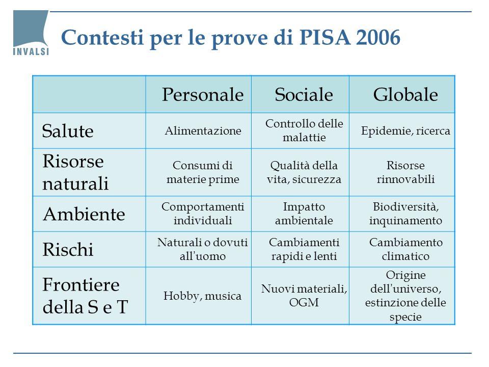Contesti per le prove di PISA 2006
