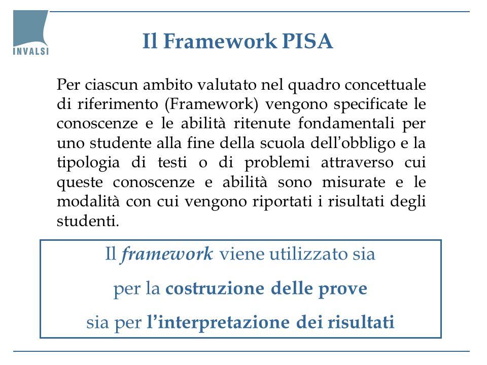Il Framework PISA Il framework viene utilizzato sia