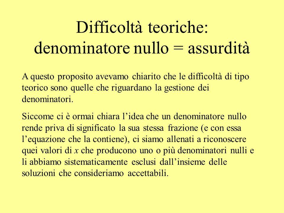 Difficoltà teoriche: denominatore nullo = assurdità
