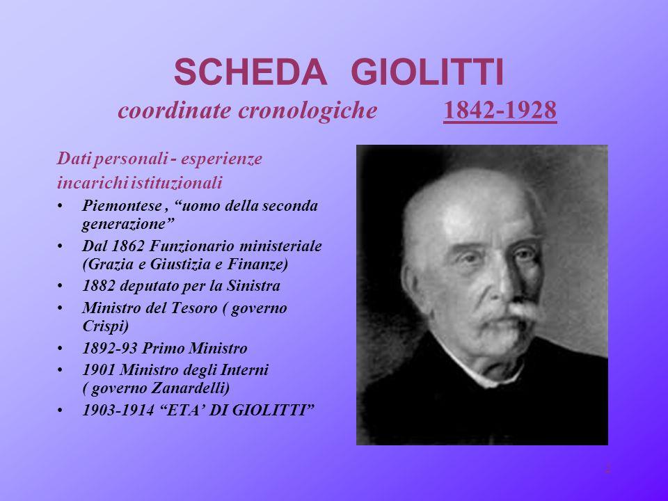 SCHEDA GIOLITTI coordinate cronologiche 1842-1928