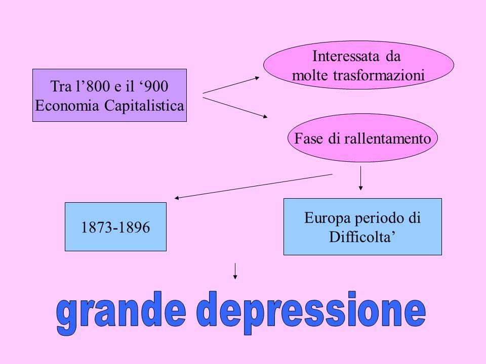 Economia Capitalistica