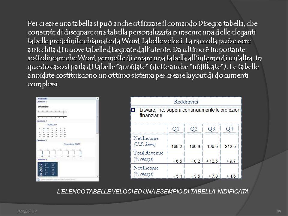 Per creare una tabella si può anche utilizzare il comando Disegna tabella, che consente di disegnare una tabella personalizzata o inserire una delle eleganti tabelle predefinite chiamate da Word Tabelle veloci. La raccolta può essere arricchita di nuove tabelle disegnate dall'utente. Da ultimo è importante sottolineare che Word permette di creare una tabella all'interno di un'altra. In