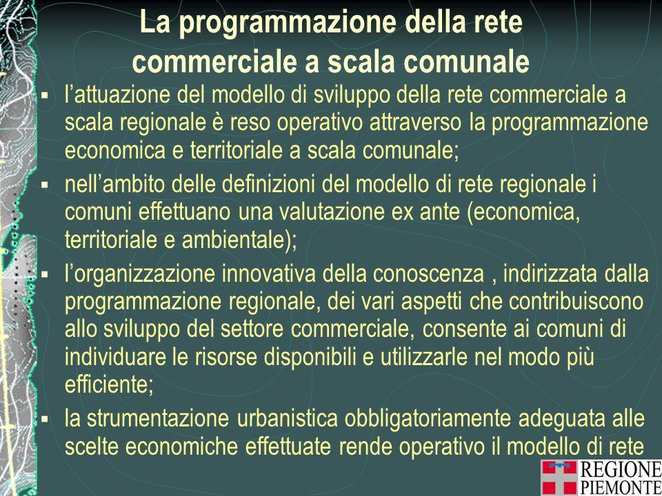 La programmazione della rete commerciale a scala comunale