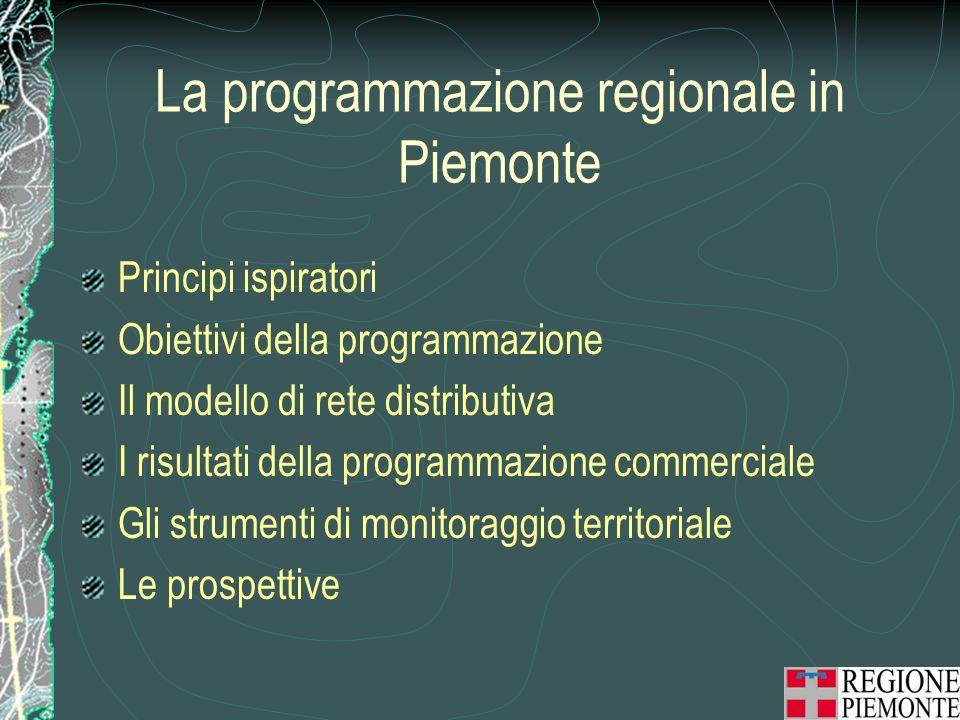 La programmazione regionale in Piemonte