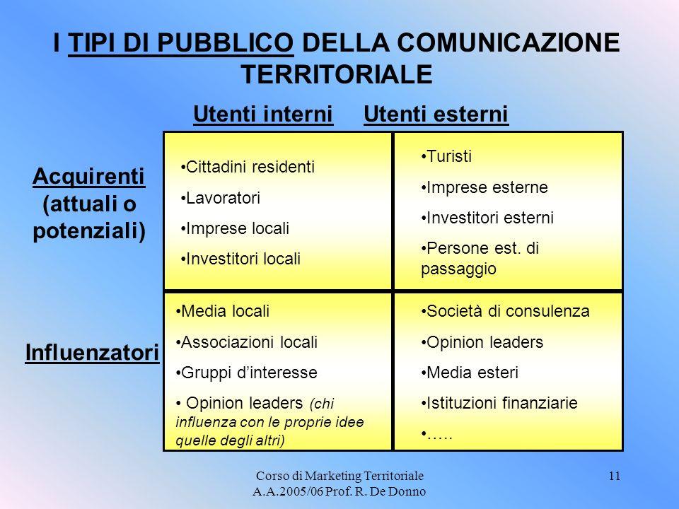 I TIPI DI PUBBLICO DELLA COMUNICAZIONE TERRITORIALE