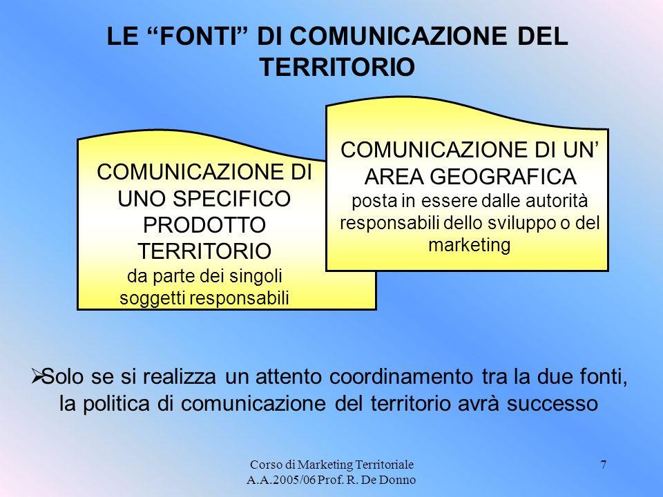 LE FONTI DI COMUNICAZIONE DEL TERRITORIO