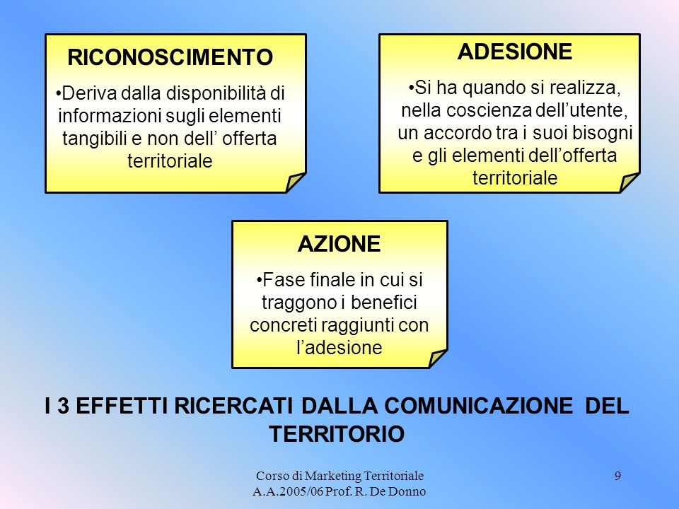 I 3 EFFETTI RICERCATI DALLA COMUNICAZIONE DEL TERRITORIO