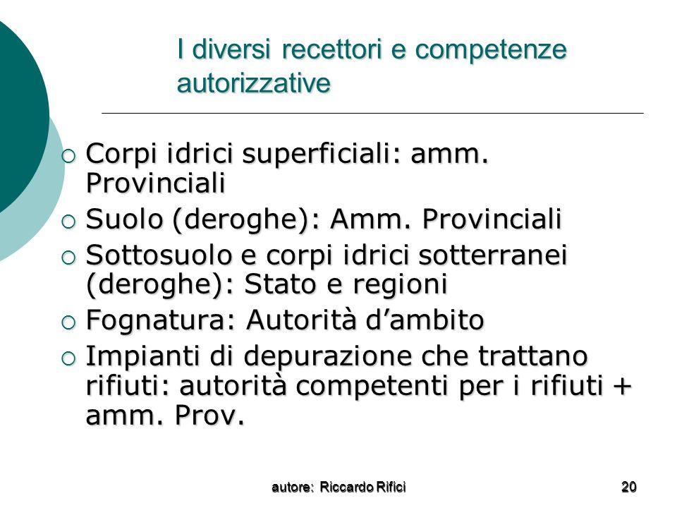 I diversi recettori e competenze autorizzative