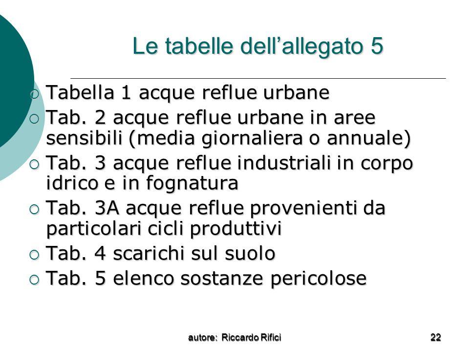 Le tabelle dell'allegato 5