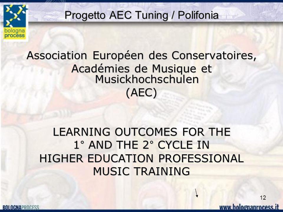 Progetto AEC Tuning / Polifonia