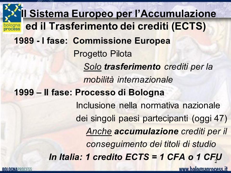 Il Sistema Europeo per l'Accumulazione ed il Trasferimento dei crediti (ECTS)