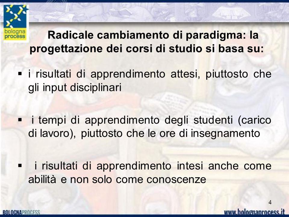 Radicale cambiamento di paradigma: la progettazione dei corsi di studio si basa su: