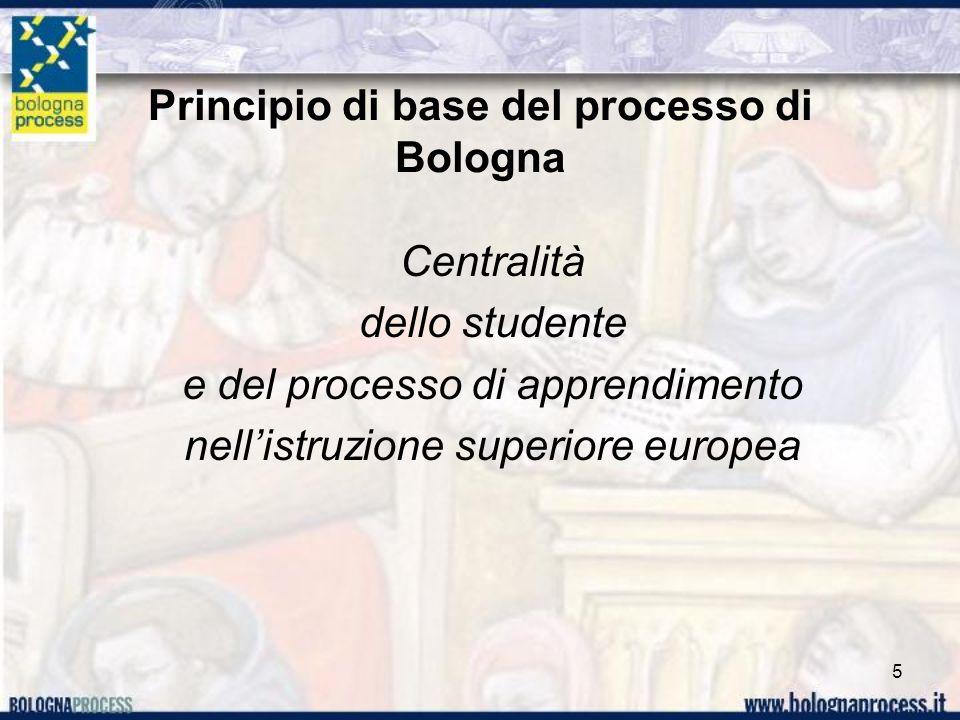 Principio di base del processo di Bologna
