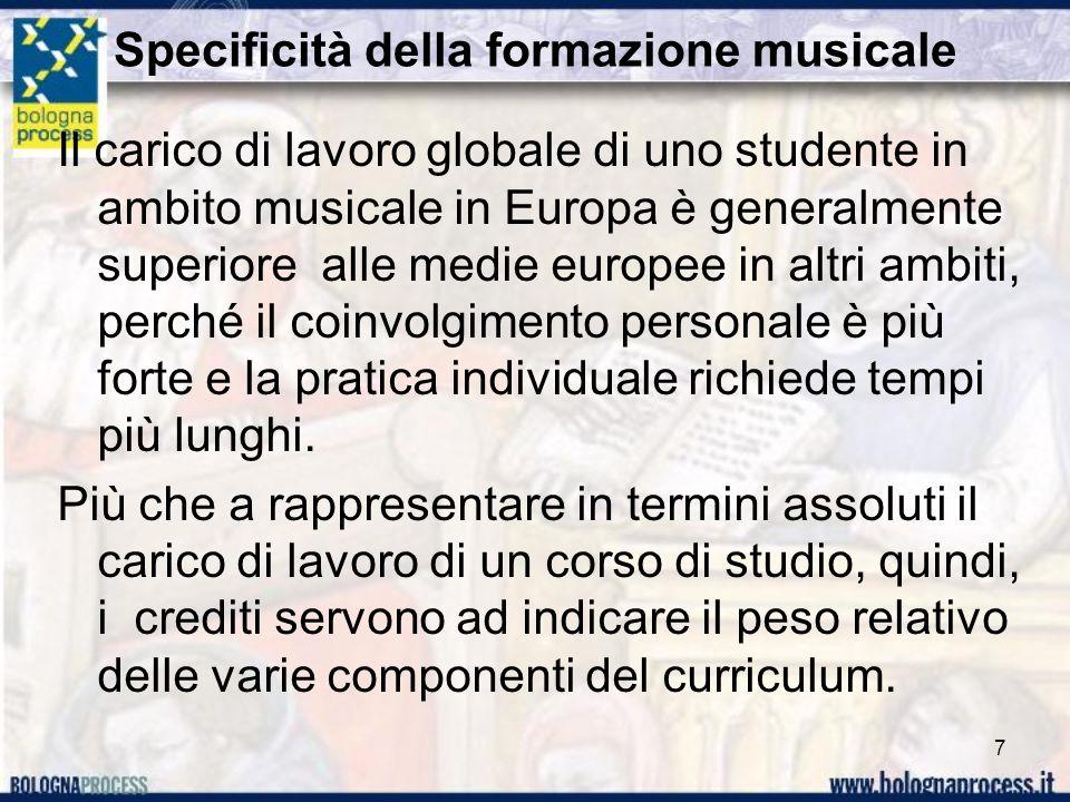 Specificità della formazione musicale