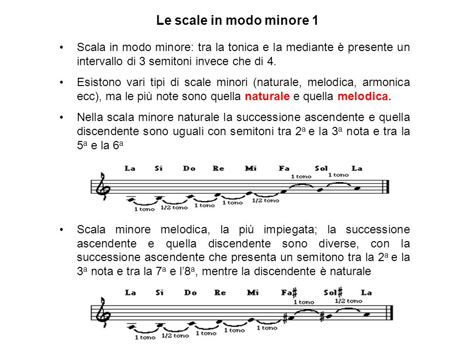 Scala in modo minore: tra la tonica e la mediante è presente un intervallo di 3 semitoni invece che di 4.