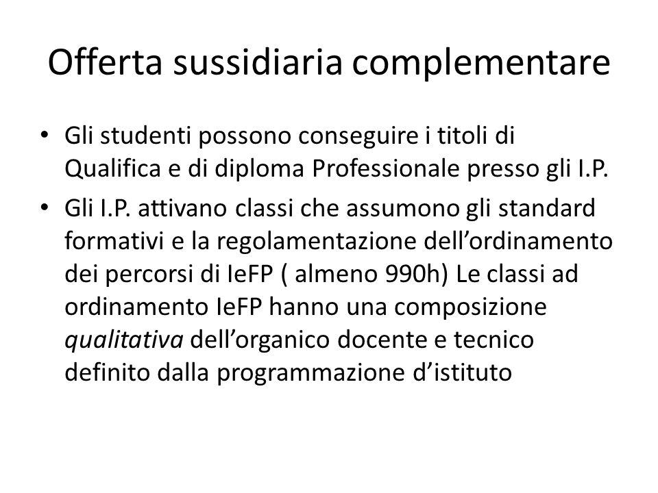Offerta sussidiaria complementare