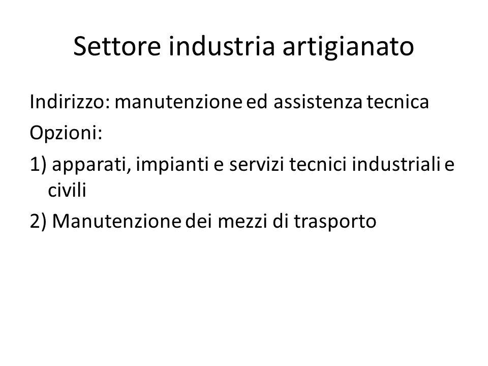Settore industria artigianato