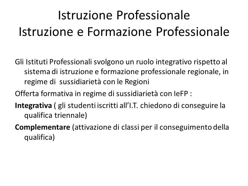 Istruzione Professionale Istruzione e Formazione Professionale