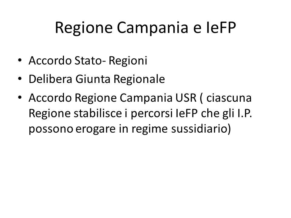Regione Campania e IeFP