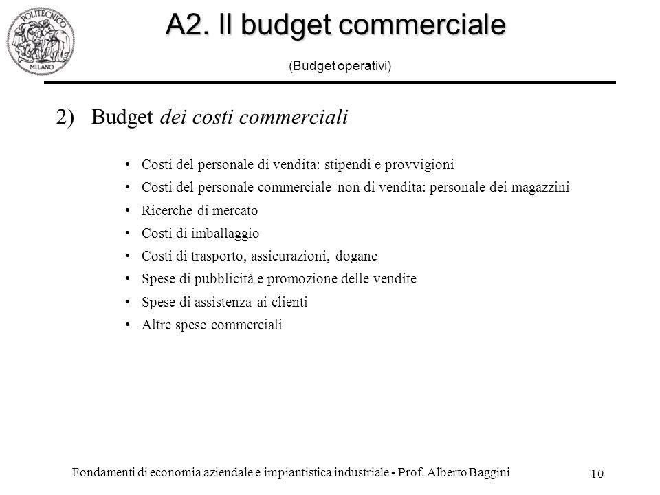 A2. Il budget commerciale (Budget operativi)