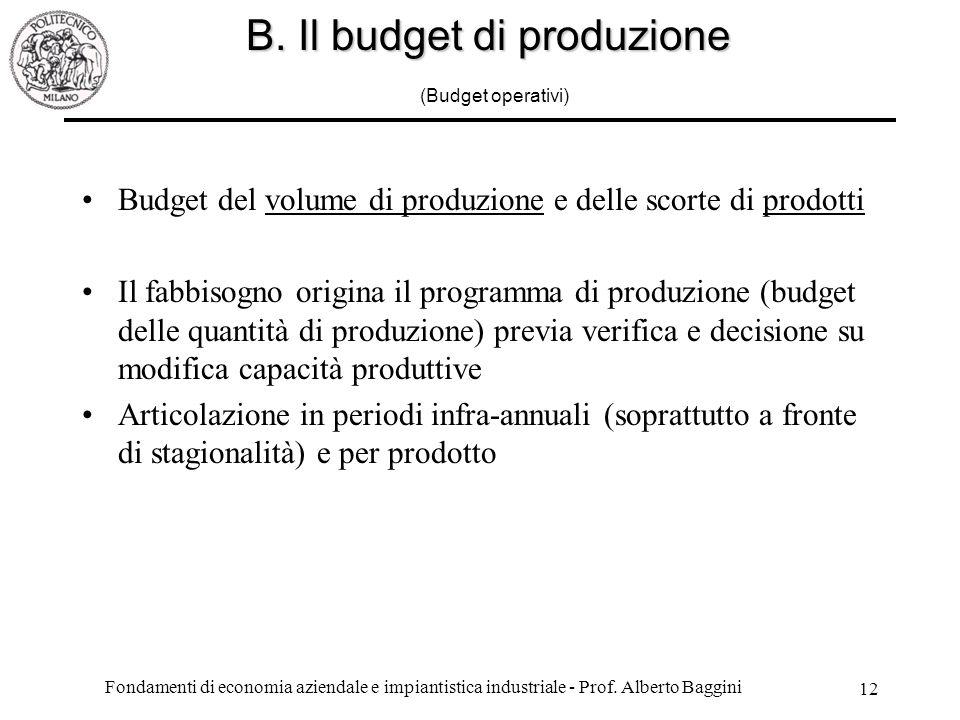 B. Il budget di produzione (Budget operativi)