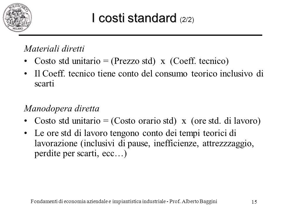 I costi standard (2/2) Materiali diretti