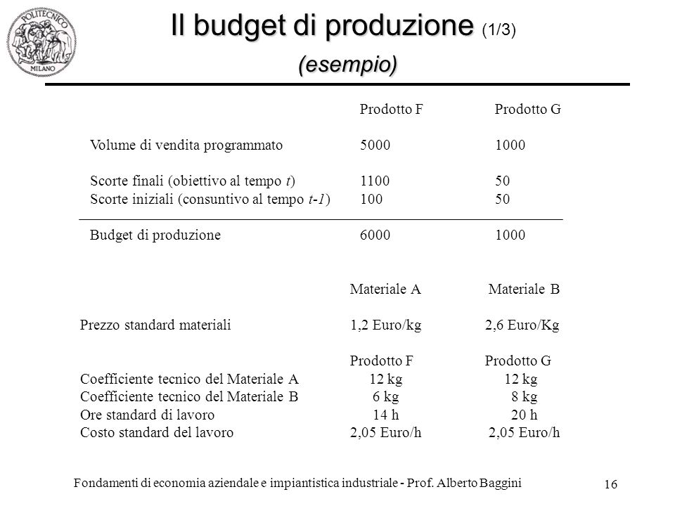 Il budget di produzione (1/3) (esempio)
