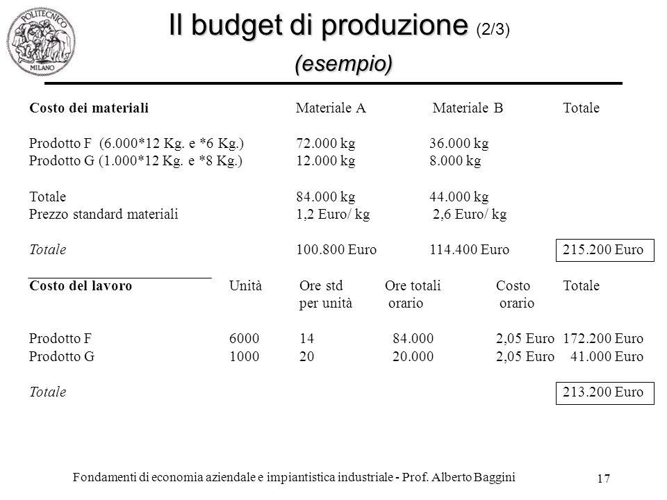 Il budget di produzione (2/3) (esempio)