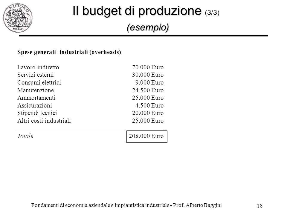 Il budget di produzione (3/3) (esempio)