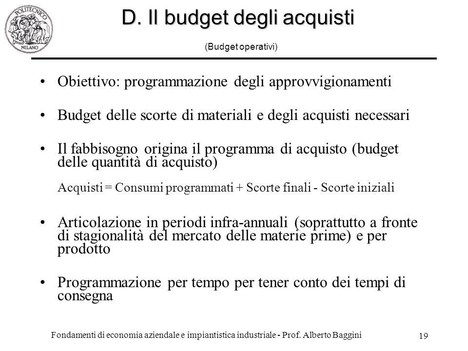 D. Il budget degli acquisti (Budget operativi)