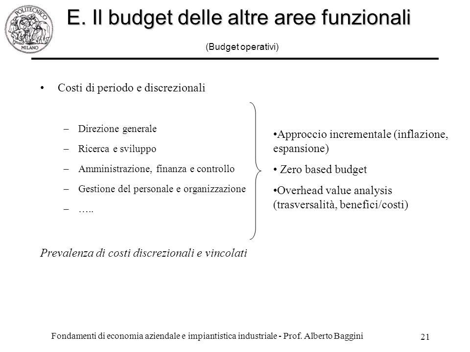 E. Il budget delle altre aree funzionali (Budget operativi)