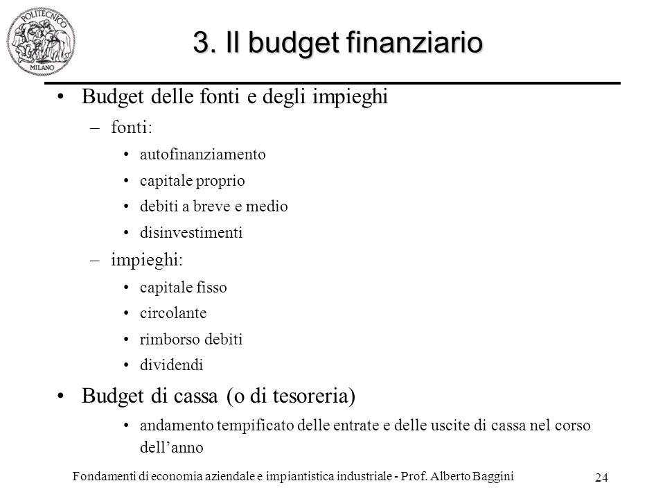 3. Il budget finanziario Budget delle fonti e degli impieghi