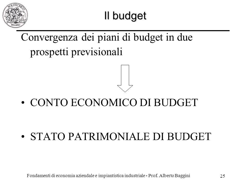 Convergenza dei piani di budget in due prospetti previsionali