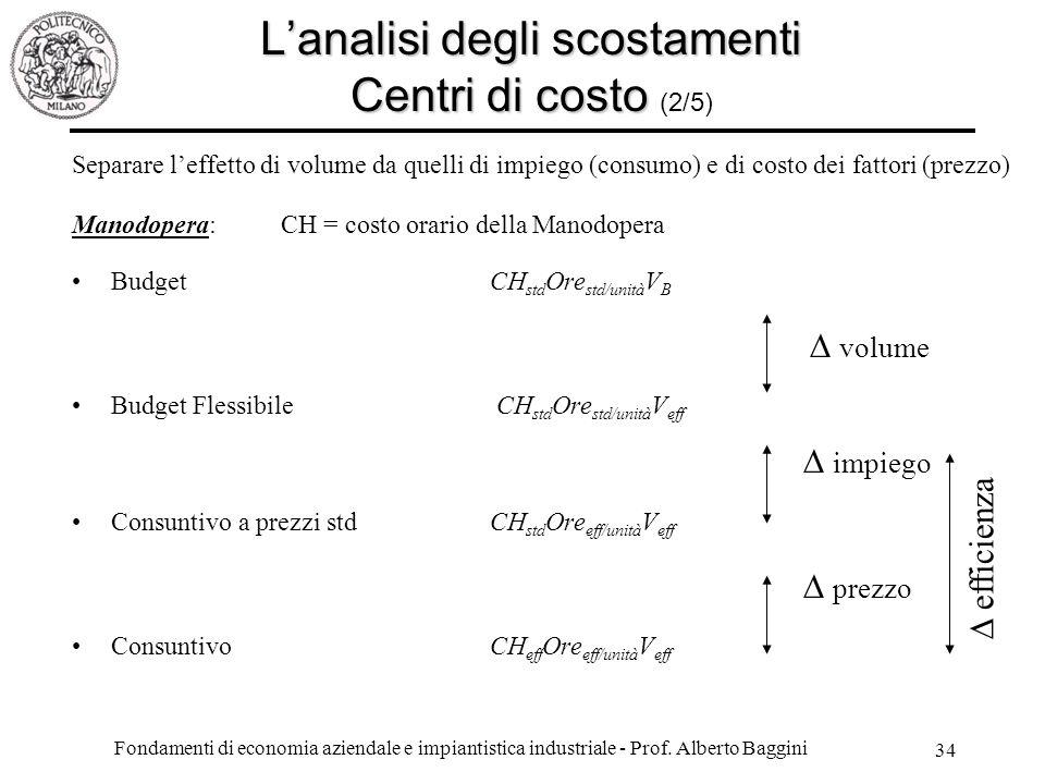 L'analisi degli scostamenti Centri di costo (2/5)