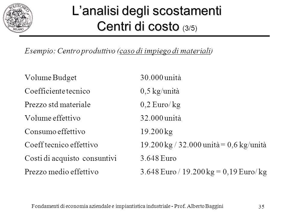 L'analisi degli scostamenti Centri di costo (3/5)