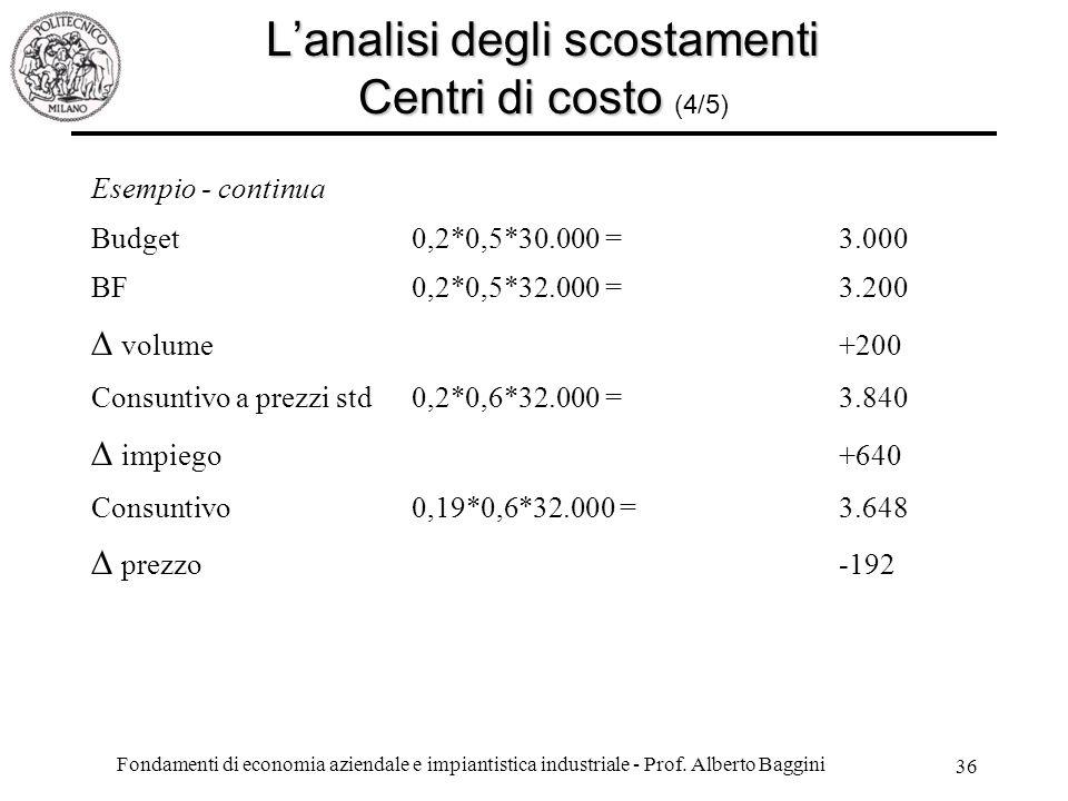 L'analisi degli scostamenti Centri di costo (4/5)