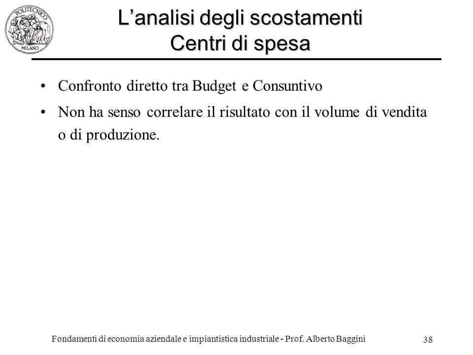 L'analisi degli scostamenti Centri di spesa