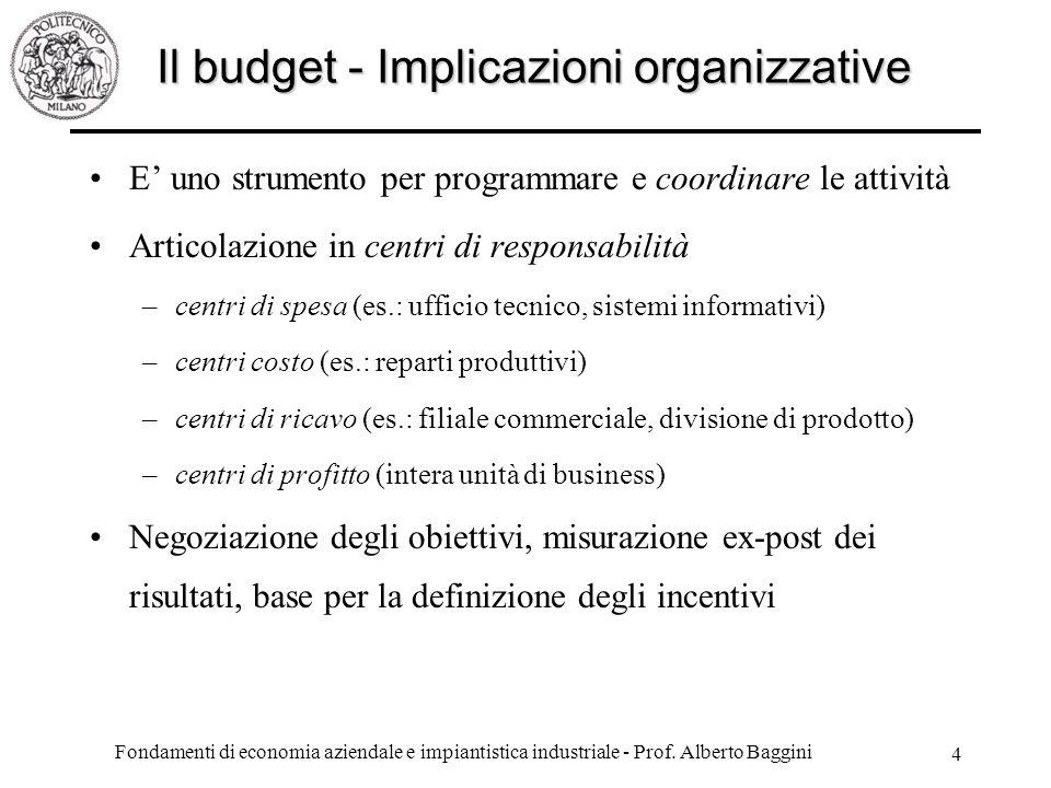 Il budget - Implicazioni organizzative