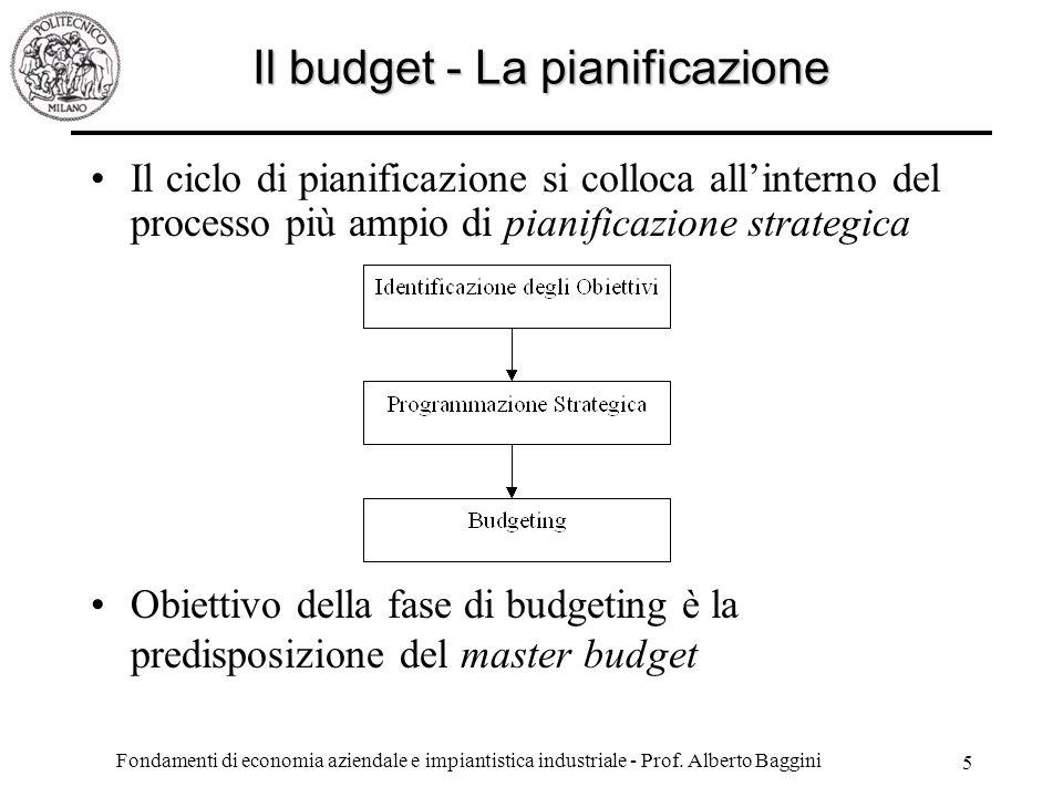 Il budget - La pianificazione