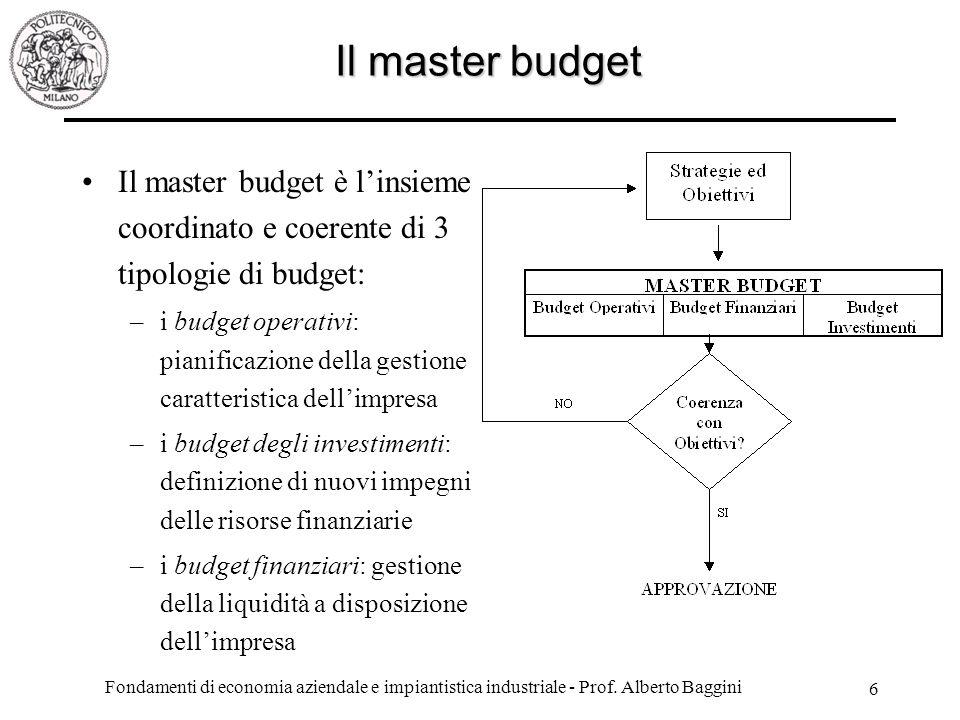 Il master budget Il master budget è l'insieme coordinato e coerente di 3 tipologie di budget: