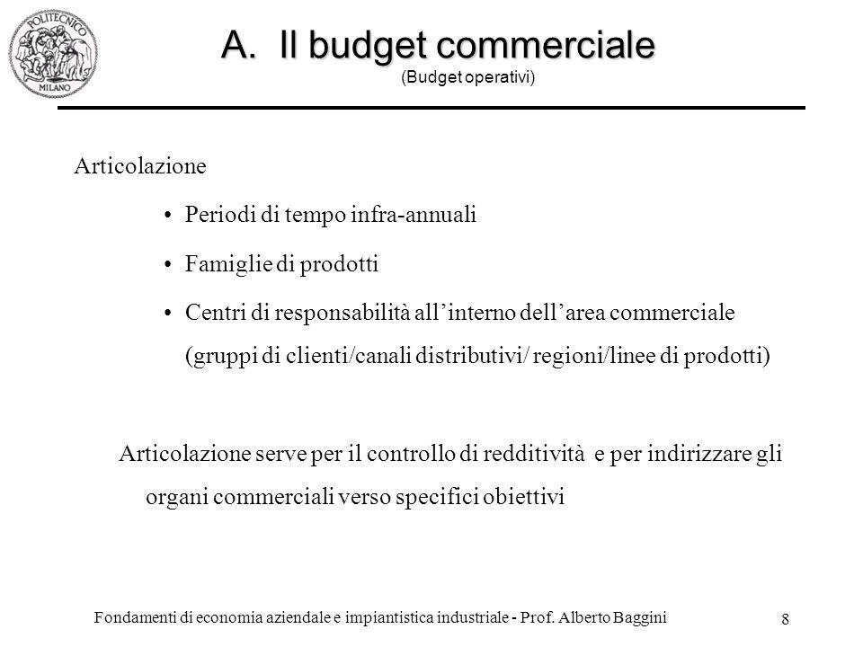 Il budget commerciale (Budget operativi)