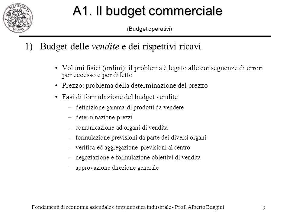 A1. Il budget commerciale (Budget operativi)