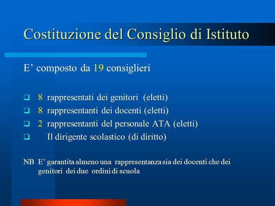 Costituzione del Consiglio di Istituto