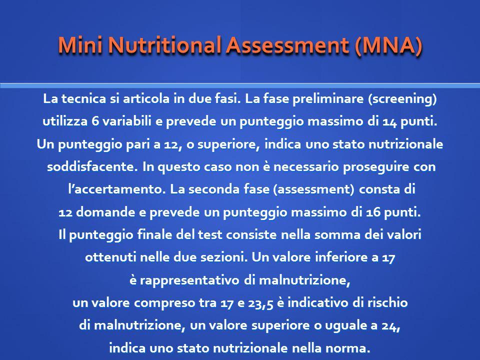 Mini Nutritional Assessment (MNA)