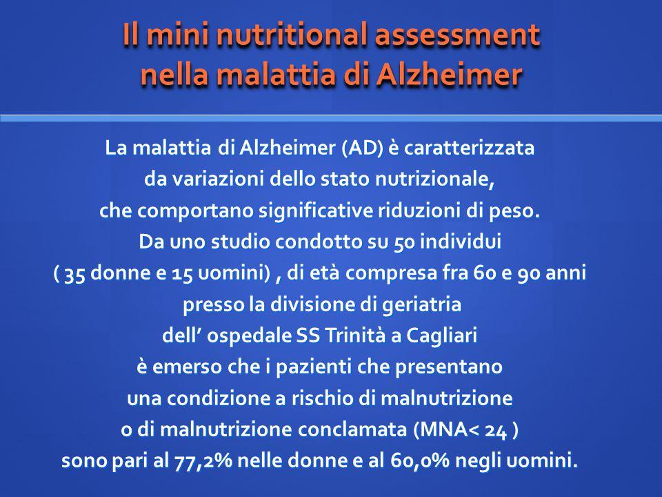 Il mini nutritional assessment nella malattia di Alzheimer