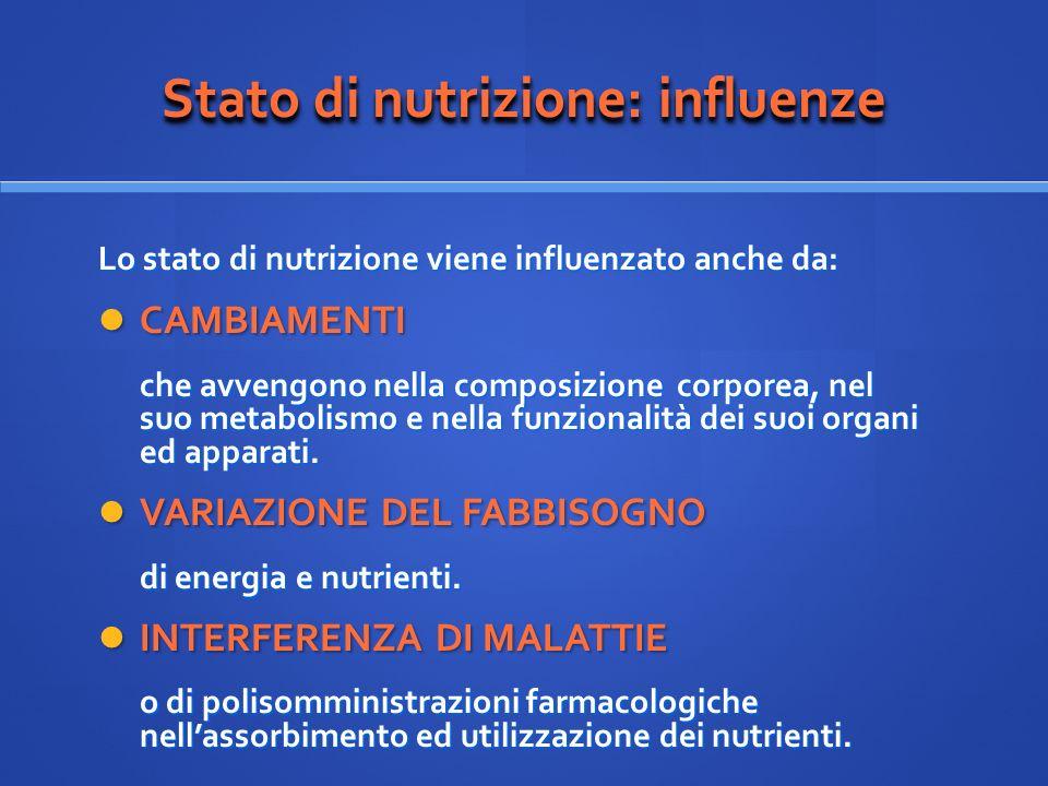 Stato di nutrizione: influenze