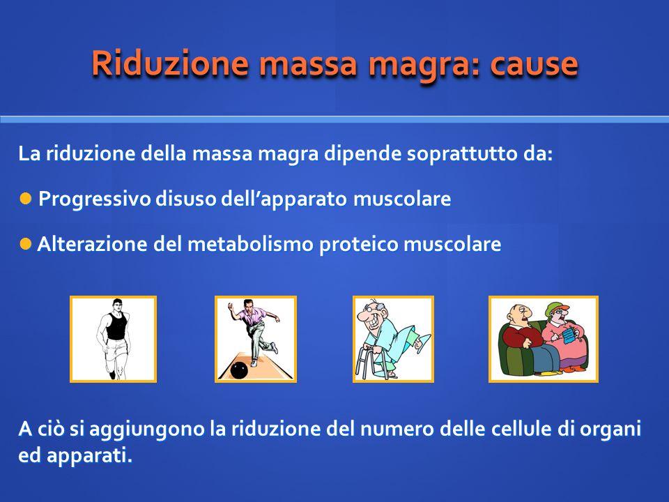 Riduzione massa magra: cause