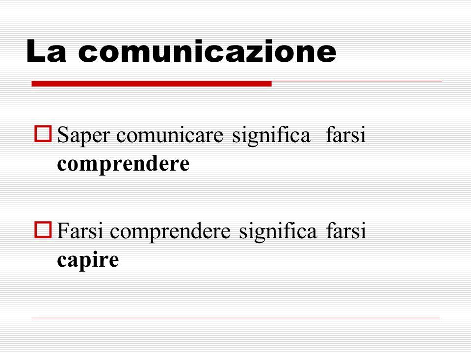 La comunicazione Saper comunicare significa farsi comprendere
